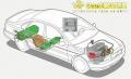 ГБО для авто: что нужно знать о переводе машины на газ