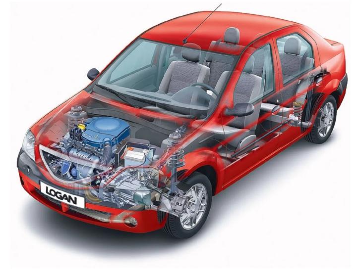 Профессиональный ремонт автомобилей Renault Group